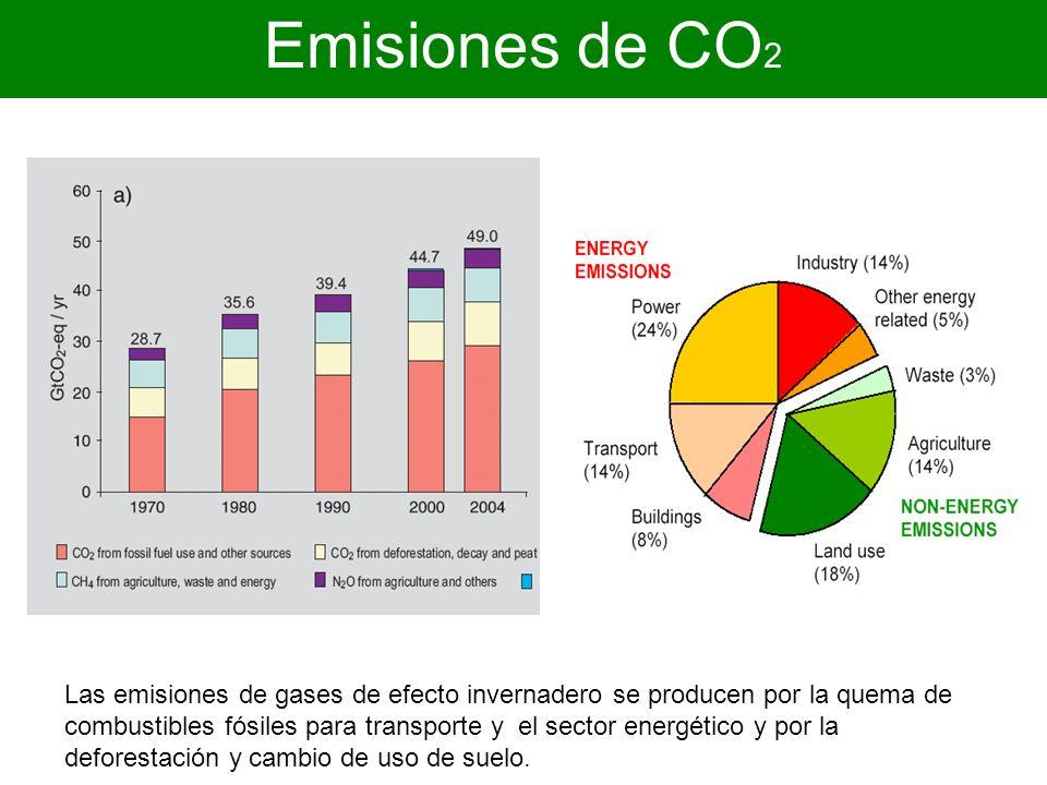 Emisiones de CO 2 Las emisiones de gases de efecto invernadero se producen por la quema de combustibles fósiles para transporte y el sector energético