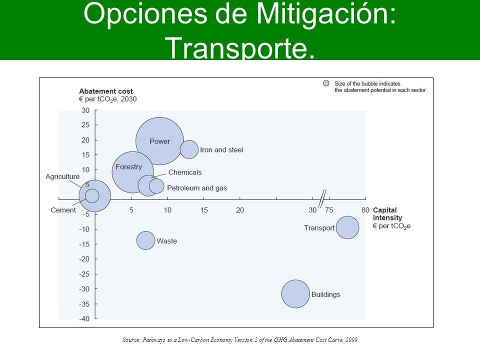 Investigación BLP ZMG V.Tequila S. Quila S.