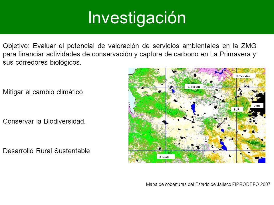 Investigación BLP ZMG V. Tequila S. Quila S. Tesistán Objetivo: Evaluar el potencial de valoración de servicios ambientales en la ZMG para financiar a