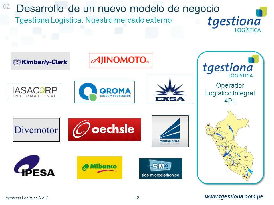 13 tgestiona Logística S.A.C. www.tgestiona.com.pe 02 Operador Logístico Integral 4PL Desarrollo de un nuevo modelo de negocio Tgestiona Logística: Nu