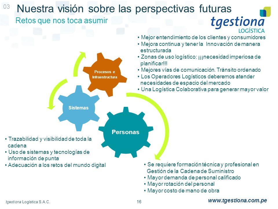 16 tgestiona Logística S.A.C. www.tgestiona.com.pe 03 Nuestra visión sobre las perspectivas futuras Retos que nos toca asumir Personas Sistemas Proces