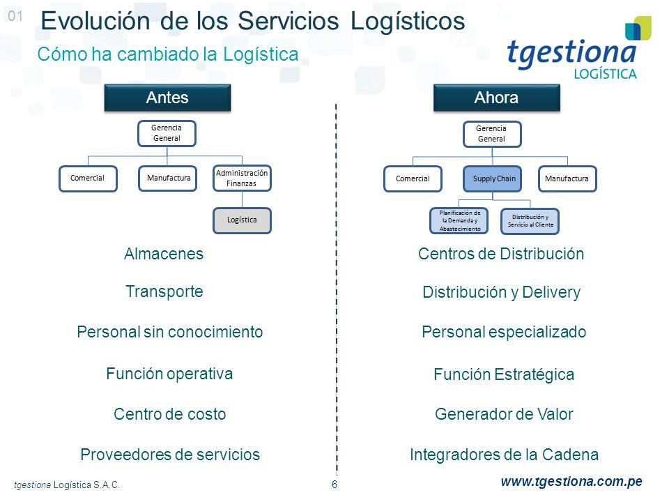 6 tgestiona Logística S.A.C. www.tgestiona.com.pe 01 Almacenes Transporte Función Estratégica Función operativa Centros de Distribución Distribución y