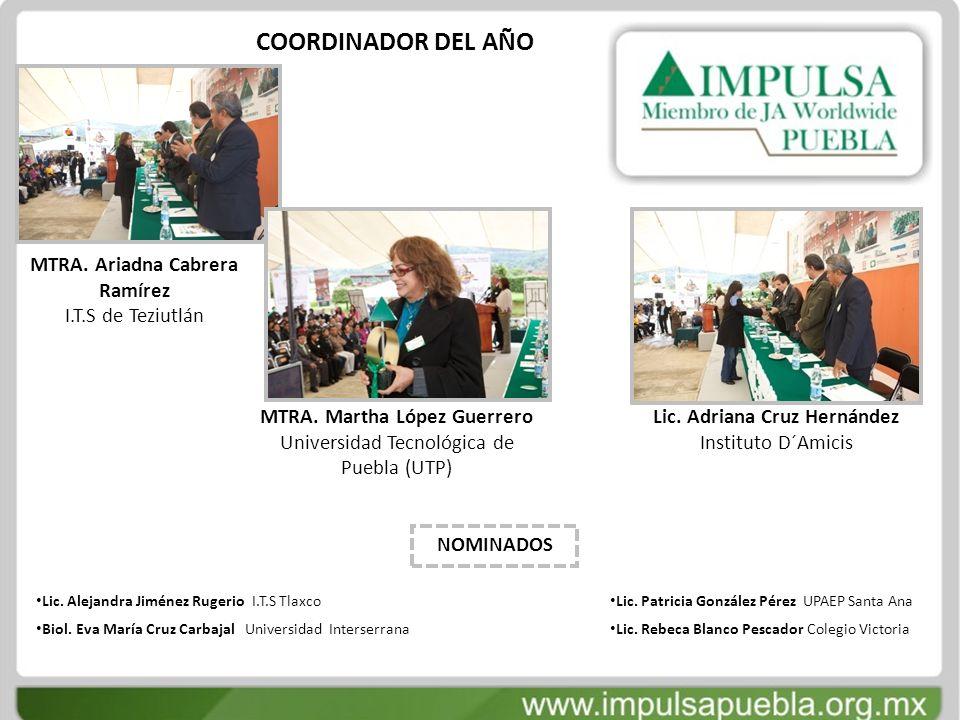 COORDINADOR DEL AÑO MTRA. Martha López Guerrero Universidad Tecnológica de Puebla (UTP) Lic. Adriana Cruz Hernández Instituto D´Amicis Lic. Patricia G