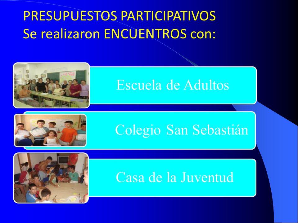 Escuela de Adultos Colegio San Sebastián Casa de la Juventud PRESUPUESTOS PARTICIPATIVOS Se realizaron ENCUENTROS con: