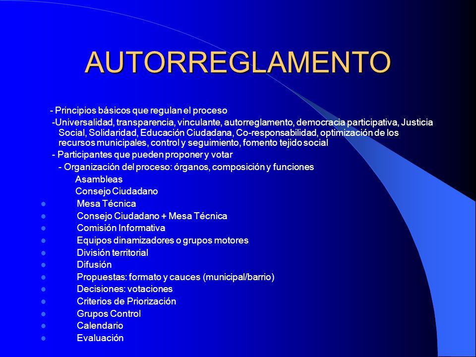 AUTORREGLAMENTO - Principios básicos que regulan el proceso - Universalidad, transparencia, vinculante, autorreglamento, democracia participativa, Jus