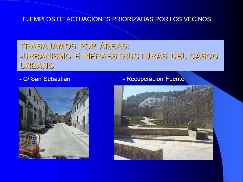 TRABAJAMOS POR ÁREAS: -URBANISMO E INFRAESTRUCTURAS DEL CASCO URBANO - C/ San Sebastián - Recuperación Fuente EJEMPLOS DE ACTUACIONES PRIORIZADAS POR LOS VECINOS