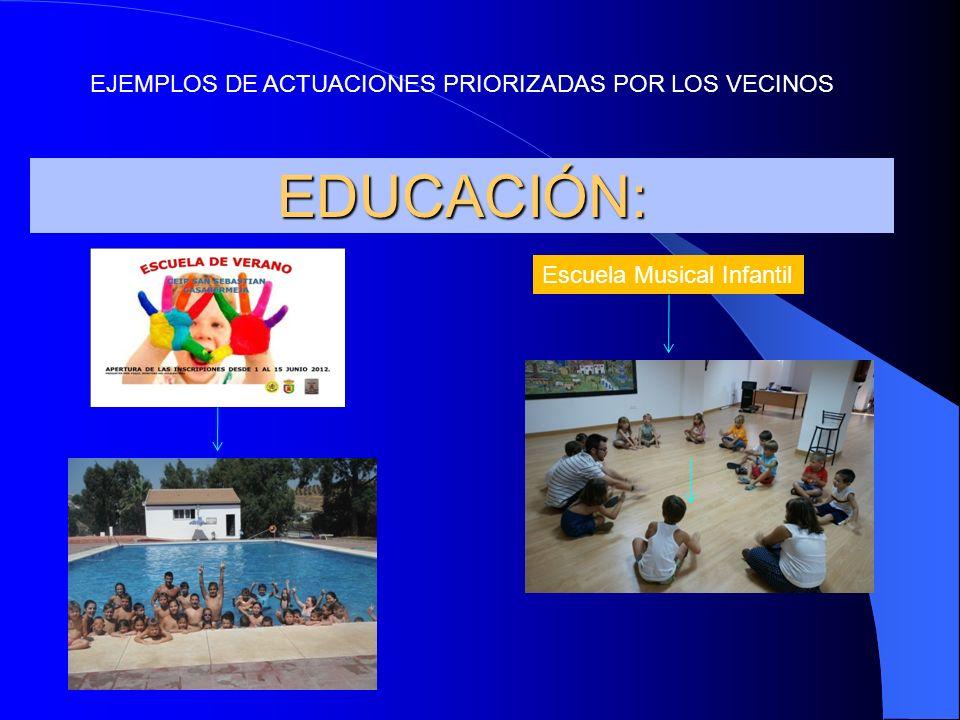 EDUCACIÓN: Escuela Musical Infantil EJEMPLOS DE ACTUACIONES PRIORIZADAS POR LOS VECINOS