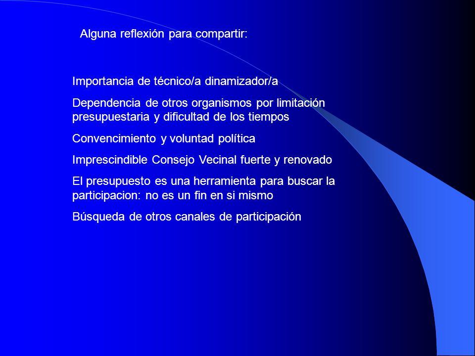 Importancia de técnico/a dinamizador/a Dependencia de otros organismos por limitación presupuestaria y dificultad de los tiempos Convencimiento y volu