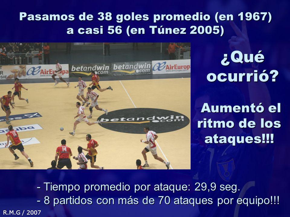Pasamos de 38 goles promedio (en 1967) a casi 56 (en Túnez 2005) ¿Qué ocurrió.