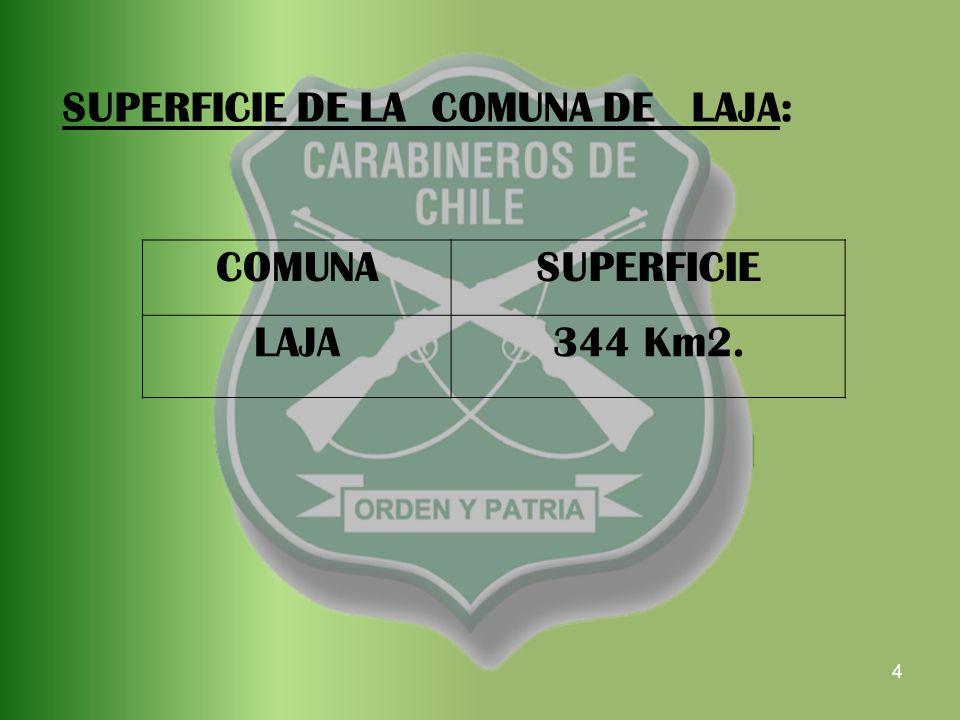 4 COMUNASUPERFICIE LAJA344 Km2. SUPERFICIE DE LA COMUNA DE LAJA: