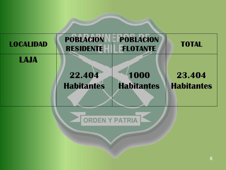 6 LOCALIDAD POBLACION RESIDENTE POBLACION FLOTANTE TOTAL LAJA 22.404 Habitantes 1000 Habitantes 23.404 Habitantes