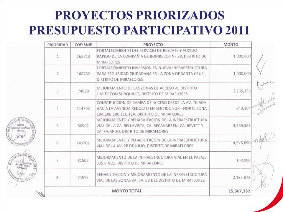 PRESUPUESTO INSTITUCIONAL DE APERTURA AÑO FISCAL 2011 (A.C.