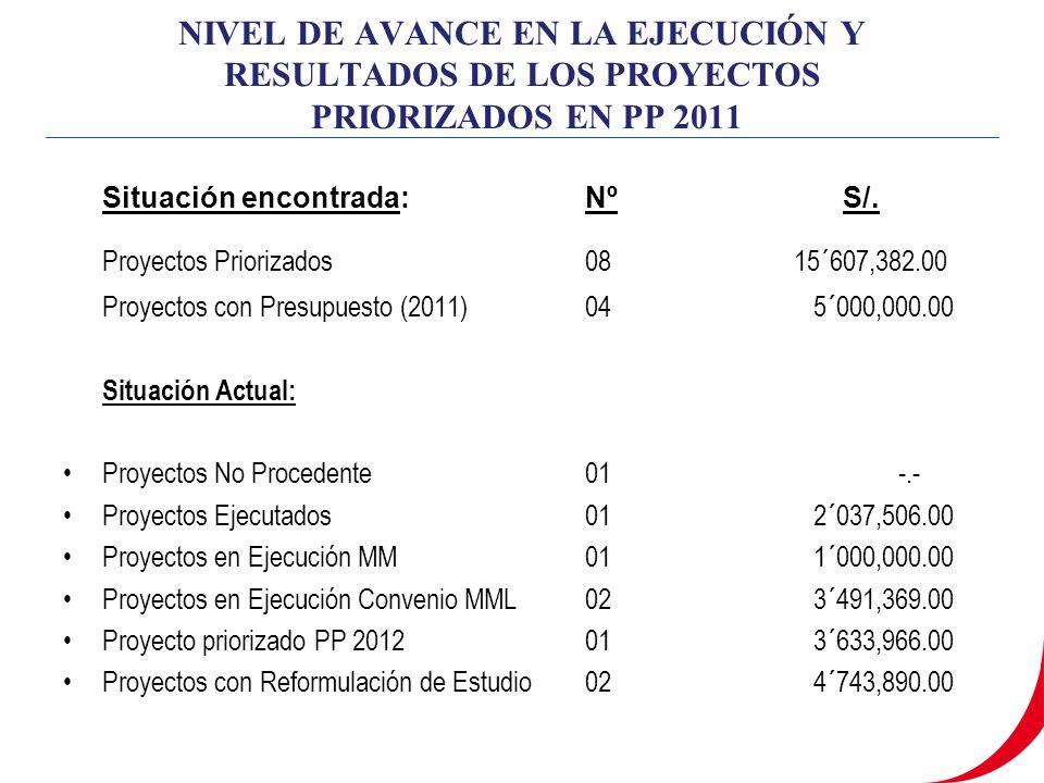 NIVEL DE AVANCE EN LA EJECUCIÓN Y RESULTADOS DE LOS PROYECTOS PRIORIZADOS EN PP 2011 Situación encontrada:Nº S/.
