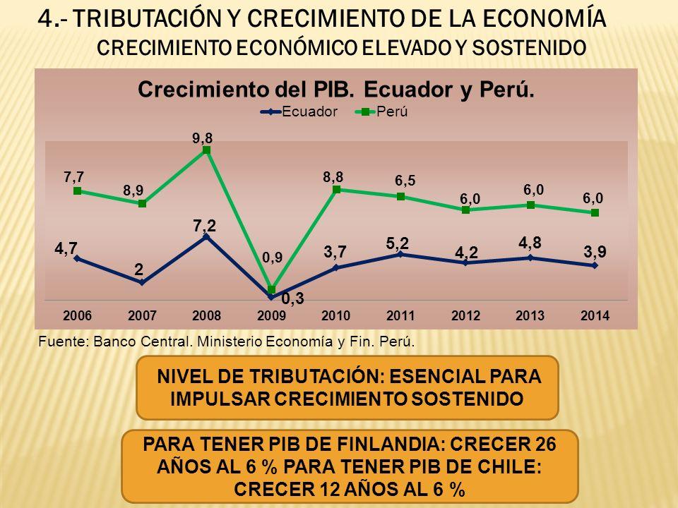 4.- TRIBUTACIÓN Y CRECIMIENTO DE LA ECONOMÍA CRECIMIENTO ECONÓMICO ELEVADO Y SOSTENIDO Fuente: Banco Central.
