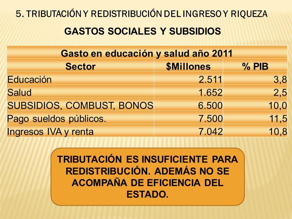 Gasto en educación y salud año 2011 Sector$Millones% PIB Educación2.5113,8 Salud1.6522,5 SUBSIDIOS, COMBUST, BONOS6.50010,0 Pago sueldos públicos.7.50011,5 Ingresos IVA y renta7.04210,8 5.