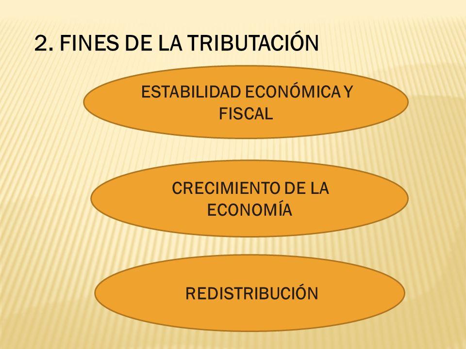 2. FINES DE LA TRIBUTACIÓN ESTABILIDAD ECONÓMICA Y FISCAL CRECIMIENTO DE LA ECONOMÍA REDISTRIBUCIÓN