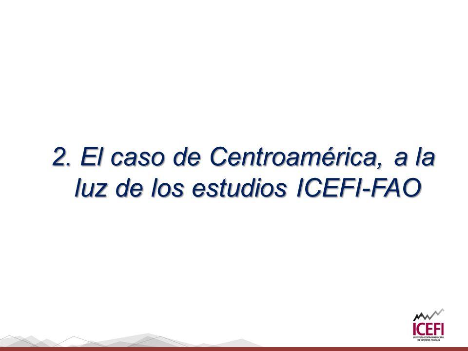 2. El caso de Centroamérica, a la luz de los estudios ICEFI-FAO