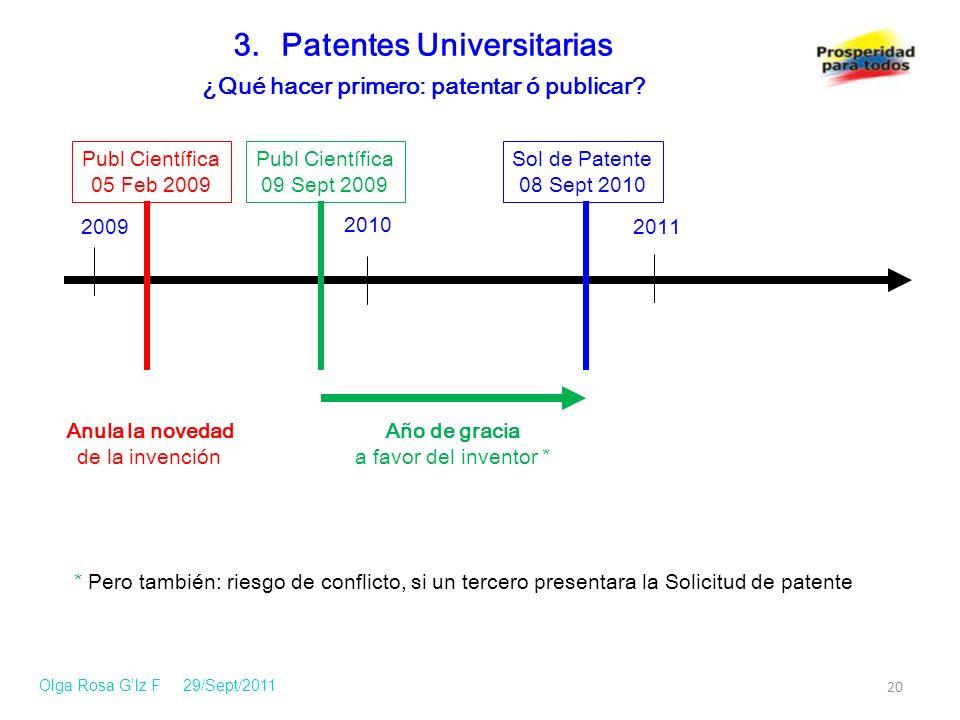 20 2011 2010 2009 Sol de Patente 08 Sept 2010 3.Patentes Universitarias ¿Qué hacer primero: patentar ó publicar.