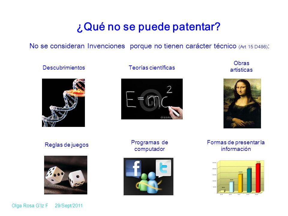¿Qué no se puede patentar.