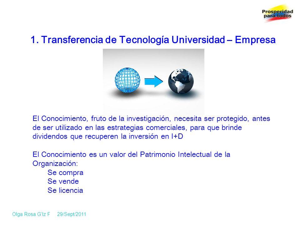 1. Transferencia de Tecnología Universidad – Empresa El Conocimiento, fruto de la investigación, necesita ser protegido, antes de ser utilizado en las