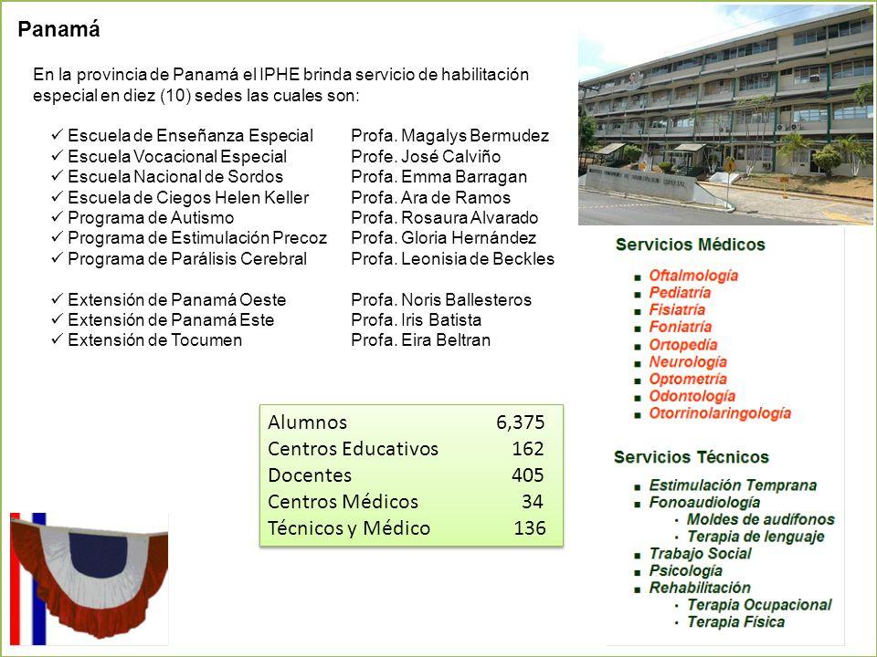 Alumnos 6,375 Centros Educativos 162 Docentes 405 Centros Médicos 34 Técnicos y Médico 136 Alumnos 6,375 Centros Educativos 162 Docentes 405 Centros M