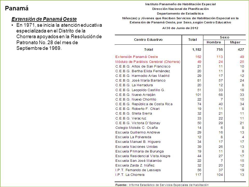 Panamá Extensión de Panamá Oeste En 1971, se inicia la atención educativa especializada en el Distrito de la Chorrera apoyados en la Resolución de Pat