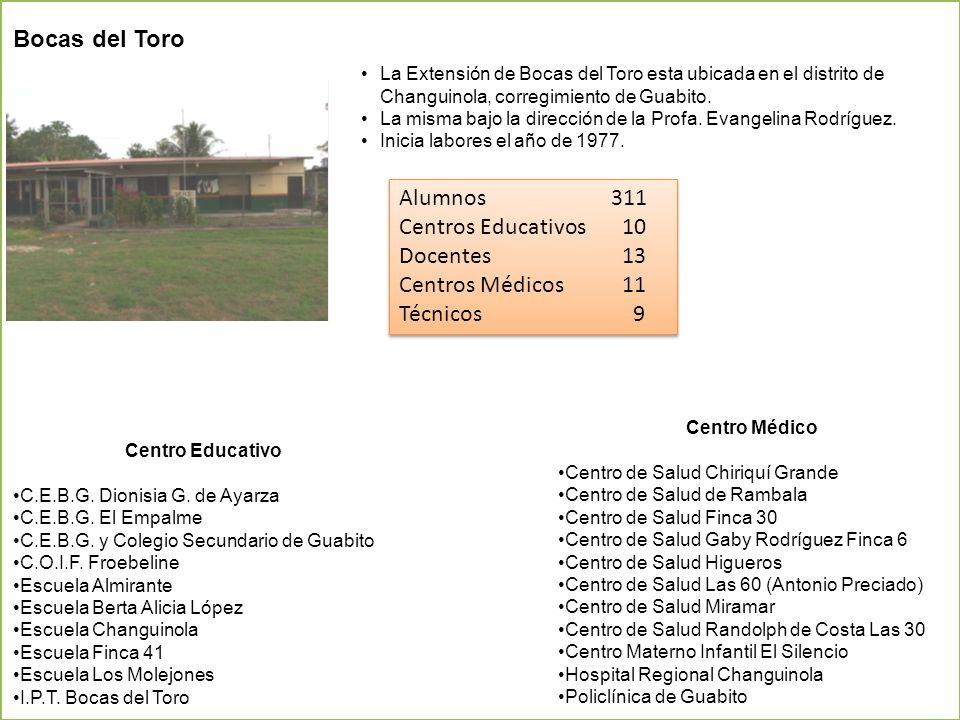 Alumnos 311 Centros Educativos 10 Docentes 13 Centros Médicos 11 Técnicos 9 Alumnos 311 Centros Educativos 10 Docentes 13 Centros Médicos 11 Técnicos