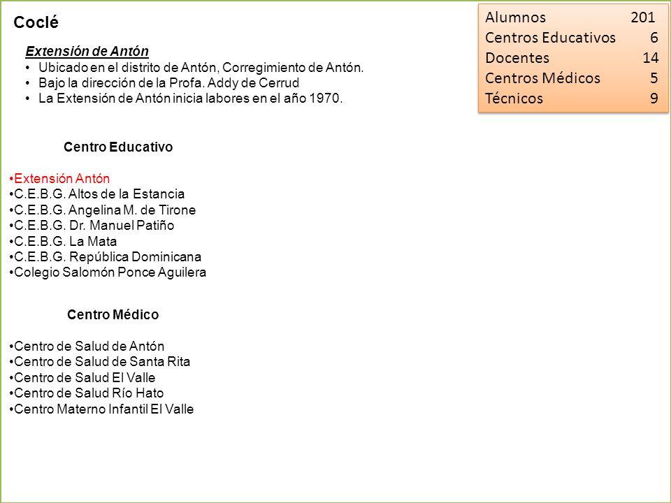 Alumnos 798 Centros Educativos24 Docentes58 Centros Médicos17 Técnicos24 Alumnos 798 Centros Educativos24 Docentes58 Centros Médicos17 Técnicos24 La Extensión de Veraguas esta ubicada en el distrito de Santiago, corregimiento de Santiago bajo la Dirección de la Profa.