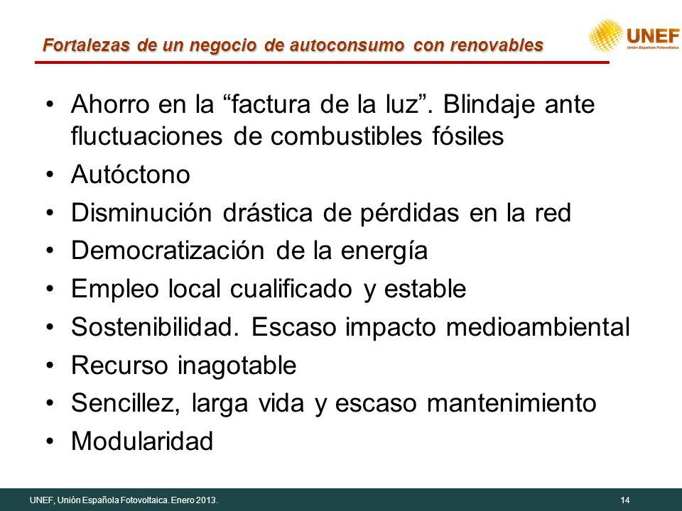 UNEF, Unión Española Fotovoltaica. Enero 2013.14 Fortalezas de un negocio de autoconsumo con renovables Ahorro en la factura de la luz. Blindaje ante