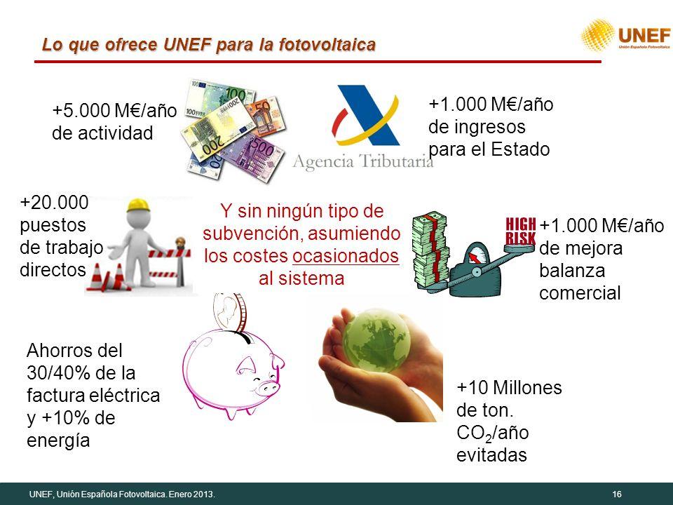 UNEF, Unión Española Fotovoltaica. Enero 2013.16 +10 Millones de ton. CO 2 /año evitadas Lo que ofrece UNEF para la fotovoltaica Ahorros del 30/40% de