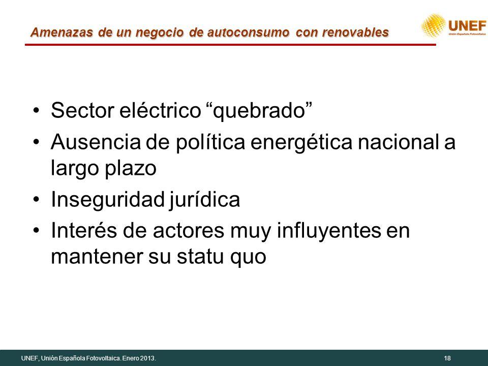 UNEF, Unión Española Fotovoltaica. Enero 2013.18 Amenazas de un negocio de autoconsumo con renovables Sector eléctrico quebrado Ausencia de política e