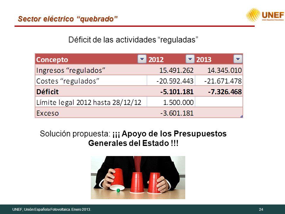 UNEF, Unión Española Fotovoltaica. Enero 2013.24 Sector eléctrico quebrado Déficit de las actividades reguladas Solución propuesta: ¡¡¡ Apoyo de los P