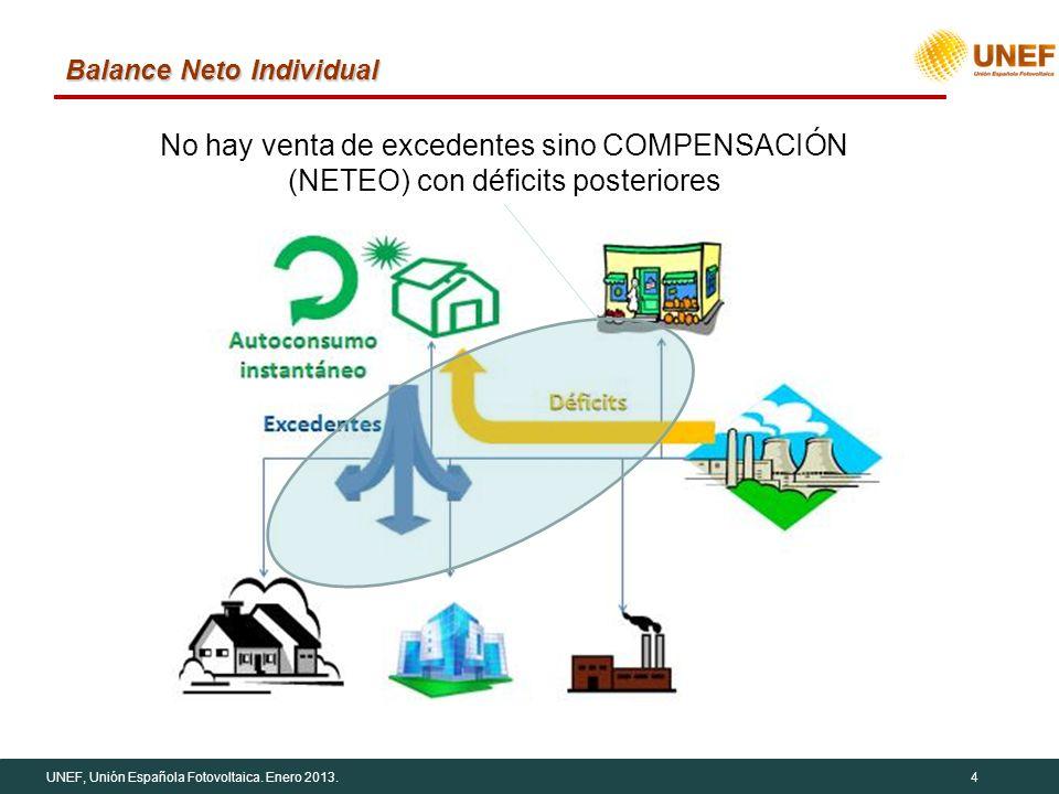 UNEF, Unión Española Fotovoltaica. Enero 2013.4 Balance Neto Individual No hay venta de excedentes sino COMPENSACIÓN (NETEO) con déficits posteriores