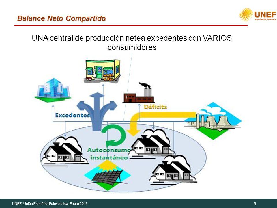 UNEF, Unión Española Fotovoltaica. Enero 2013.5 Balance Neto Compartido UNA central de producción netea excedentes con VARIOS consumidores