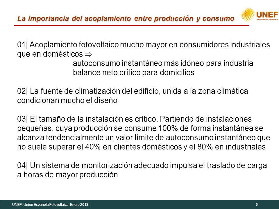 UNEF, Unión Española Fotovoltaica. Enero 2013.6 La importancia del acoplamiento entre producción y consumo 01| Acoplamiento fotovoltaico mucho mayor e
