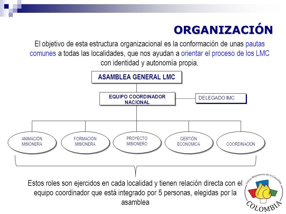 ORGANIZACIÓN Instrumentos de Comunicación Mensajería urgente vía correo electrónico.