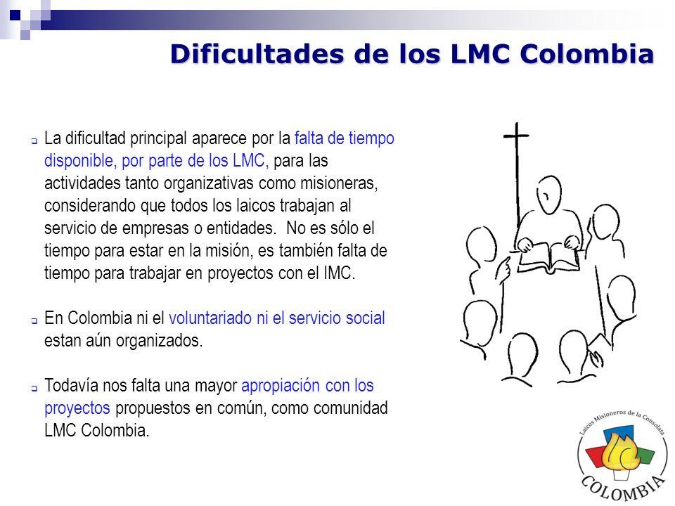 Aunque la mayoría de los sacerdotes nos reconocen como parte integral de la misión hoy y en algunas comunidades se trabaja en equipo lMC-LMC-MC y nos integran en los trabajos de la comunidad debemos llegar a trabajar siempre como FAMILIA CONSOLATA integrada por las diferentes opcipones de vida: Sacerdotal, religiosa y Laical.