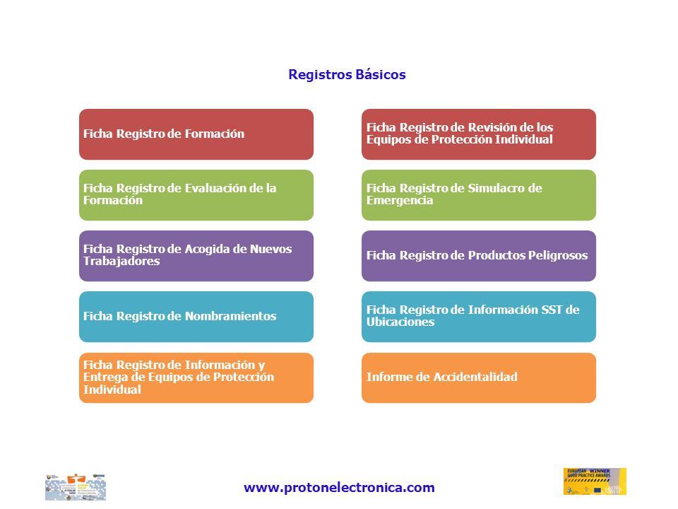 www.protonelectronica.com Ficha Registro de Formación Ficha Registro de Evaluación de la Formación Ficha Registro de Acogida de Nuevos Trabajadores Fi