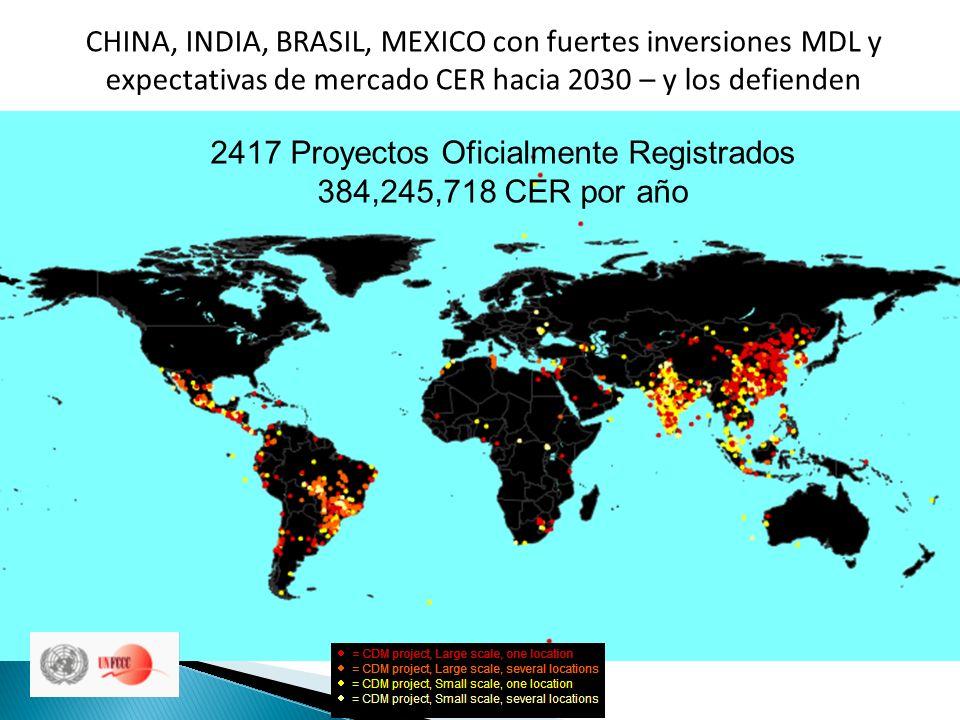 CHINA, INDIA, BRASIL, MEXICO con fuertes inversiones MDL y expectativas de mercado CER hacia 2030 – y los defienden 2417 Proyectos Oficialmente Registrados 384,245,718 CER por año