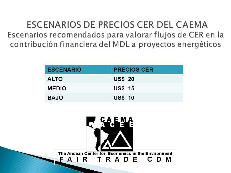 ESCENARIOPRECIOS CER ALTOUS$ 20 MEDIOUS$ 15 BAJOUS$ 10