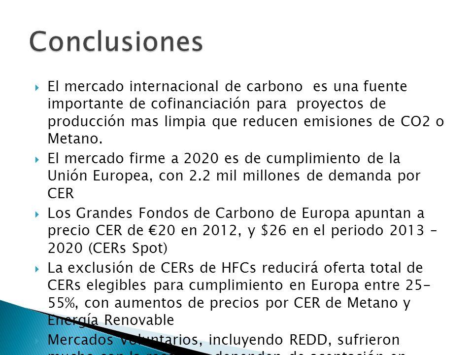 El mercado internacional de carbono es una fuente importante de cofinanciación para proyectos de producción mas limpia que reducen emisiones de CO2 o Metano.