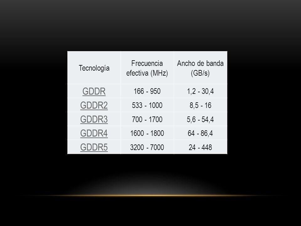 Tecnología Frecuencia efectiva (MHz) Ancho de banda (GB/s) GDDR 166 - 9501,2 - 30,4 GDDR2 533 - 10008,5 - 16 GDDR3 700 - 17005,6 - 54,4 GDDR4 1600 - 180064 - 86,4 GDDR5 3200 - 700024 - 448