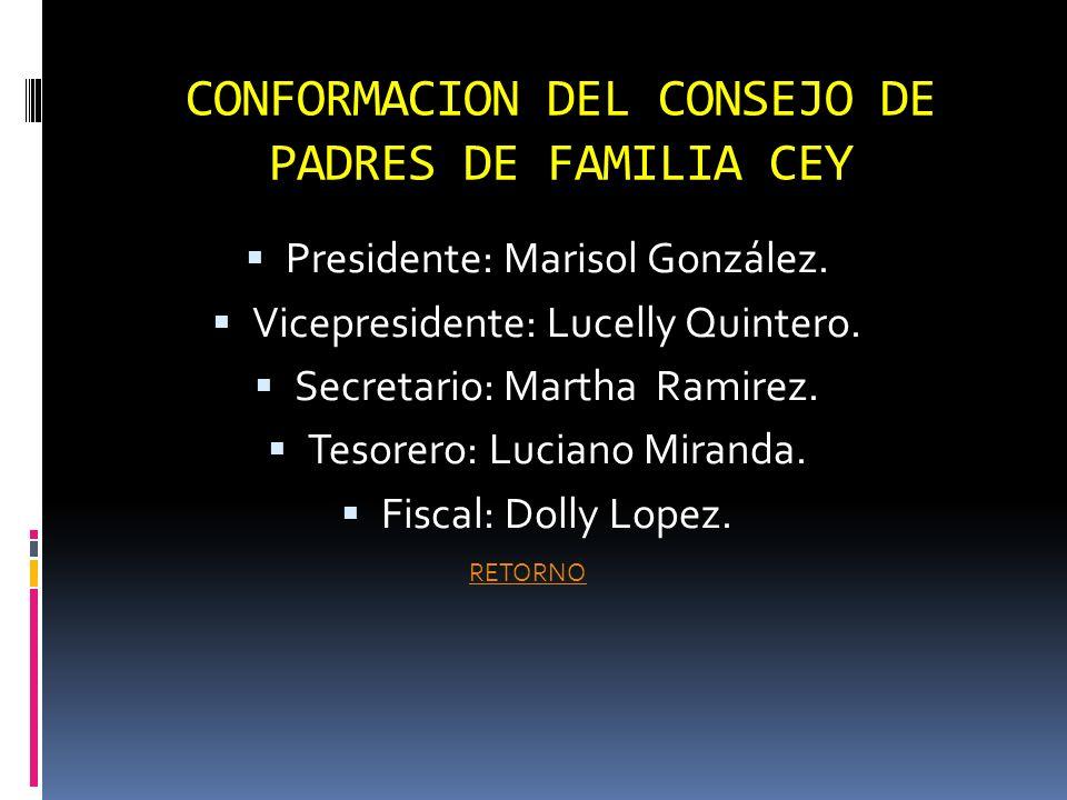 4.2CONSEJO DE PADRES Algunas de las finalidades de la asociación de padres de familia son: 1: Apoyar la ejecución del proyecto educativo institucional
