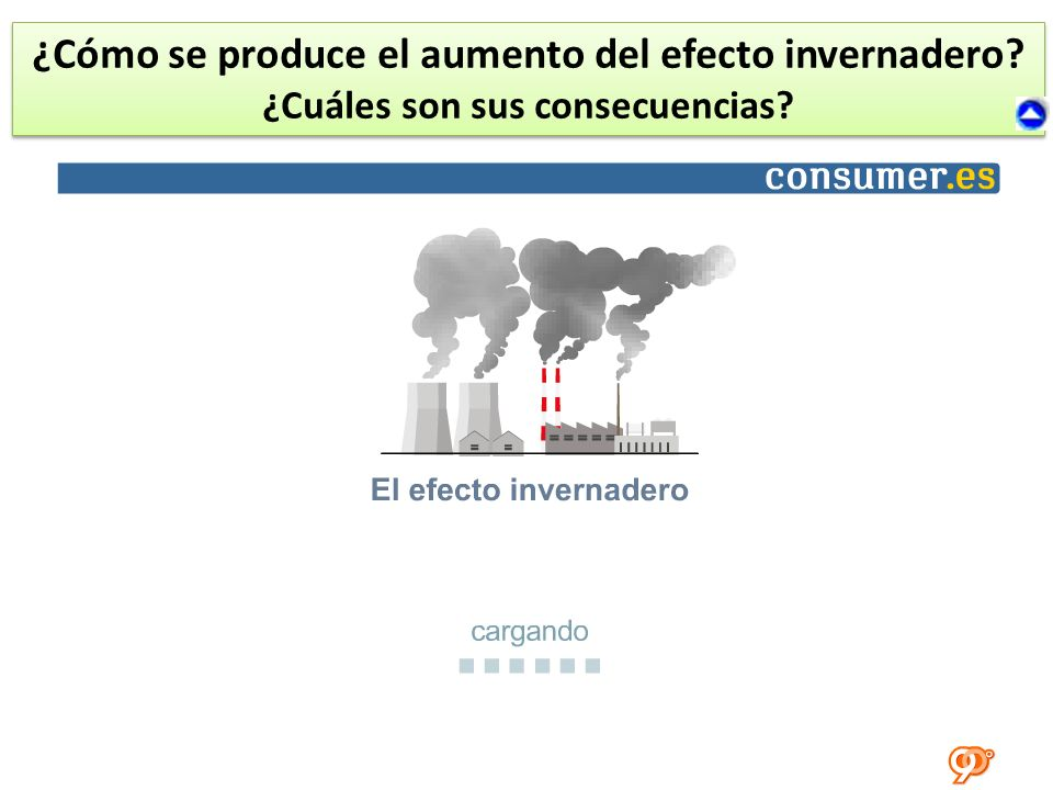 ¿Cómo se produce el aumento del efecto invernadero? ¿Cuáles son sus consecuencias? ¿Cómo se produce el aumento del efecto invernadero? ¿Cuáles son sus