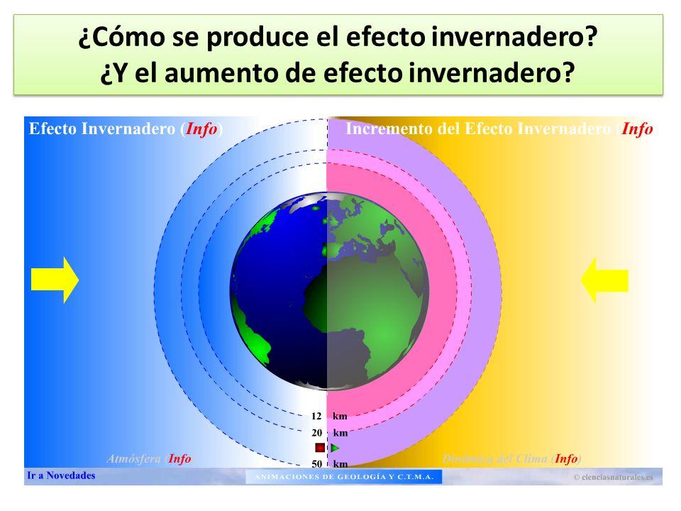 ¿Cómo se produce el efecto invernadero? ¿Y el aumento de efecto invernadero? ¿Cómo se produce el efecto invernadero? ¿Y el aumento de efecto invernade