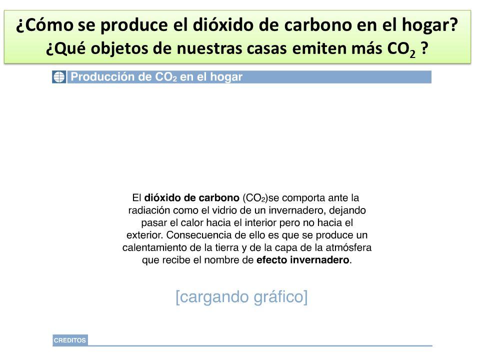 ¿Cómo se produce el dióxido de carbono en el hogar? ¿Qué objetos de nuestras casas emiten más CO 2 ? ¿Cómo se produce el dióxido de carbono en el hoga