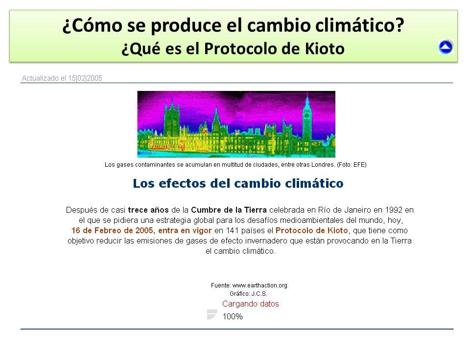 ¿Cómo se produce el cambio climático? ¿Qué es el Protocolo de Kioto ¿Cómo se produce el cambio climático? ¿Qué es el Protocolo de Kioto