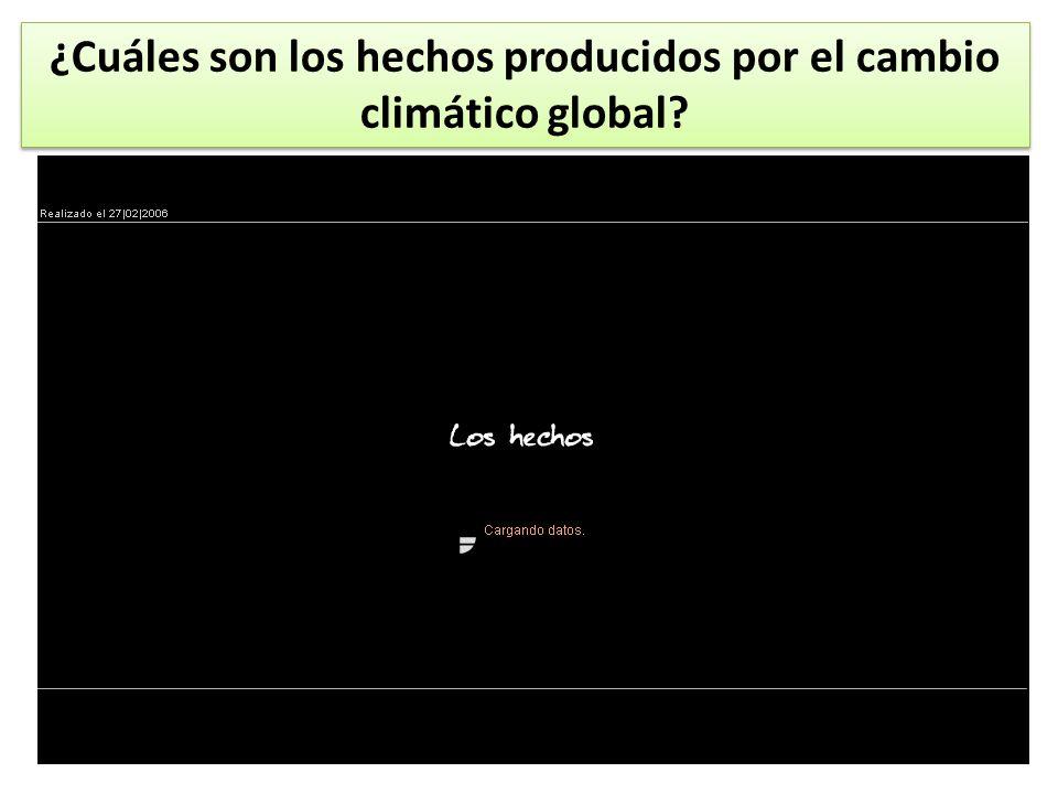 ¿Cuáles son los hechos producidos por el cambio climático global?