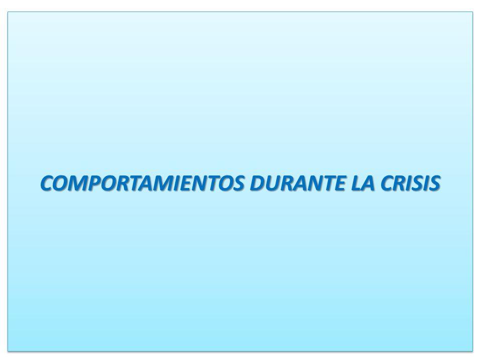 COMPORTAMIENTOS DURANTE LA CRISIS