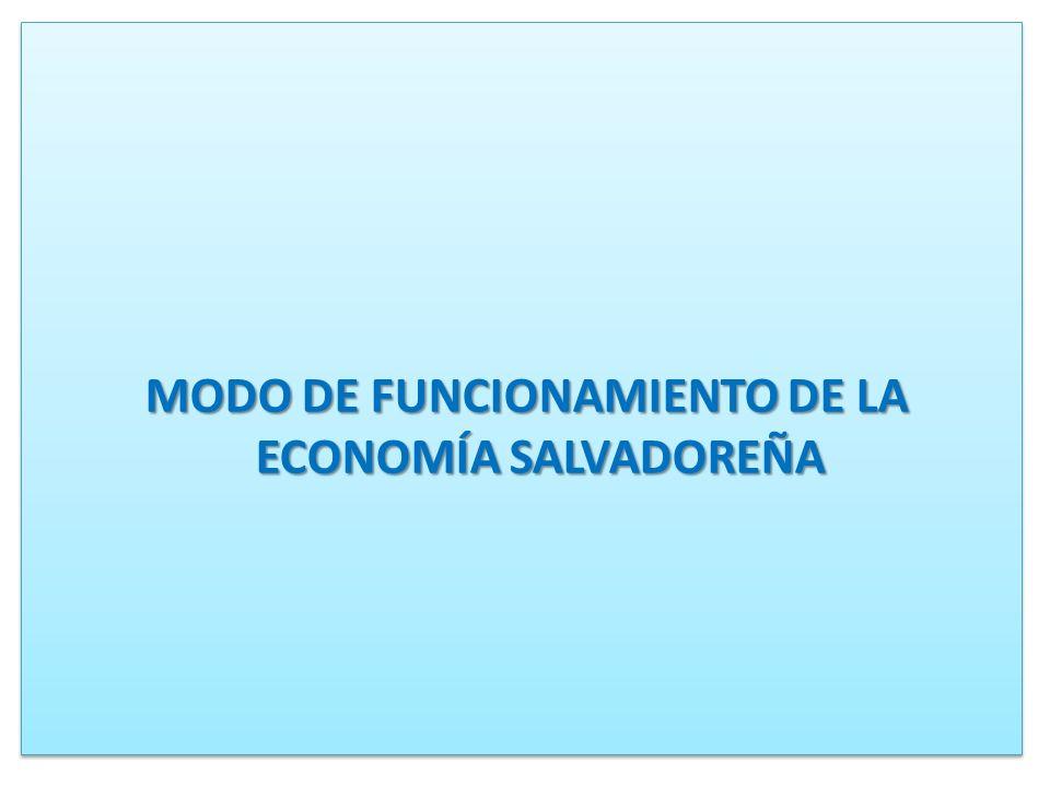 MODO DE FUNCIONAMIENTO DE LA ECONOMÍA SALVADOREÑA
